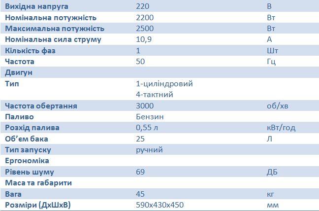 Технічні характеристики Бензогенератора Firman SPG 3000